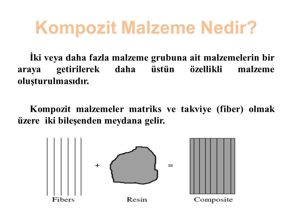 Kompozit Malzeme Nedir? İki veya daha fazla malzeme grubuna ait malzemelerin bir araya getirilerek daha üstün özellikli malzeme oluşturulmasıdır. Komp