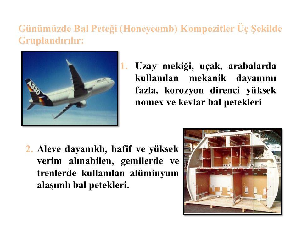 Günümüzde Bal Peteği (Honeycomb) Kompozitler Üç Şekilde Gruplandırılır: 1.Uzay mekiği, uçak, arabalarda kullanılan mekanik dayanımı fazla, korozyon direnci yüksek nomex ve kevlar bal petekleri 2.Aleve dayanıklı, hafif ve yüksek verim alınabilen, gemilerde ve trenlerde kullanılan alüminyum alaşımlı bal petekleri.