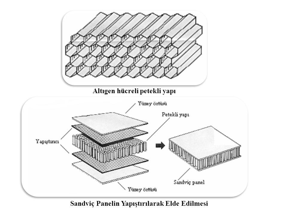 Altıgen hücreli petekli yapı Sandviç Panelin Yapıştırılarak Elde Edilmesi
