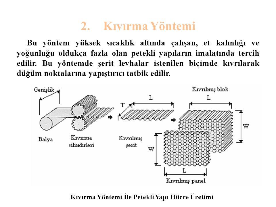 2.Kıvırma Yöntemi Bu yöntem yüksek sıcaklık altında çalışan, et kalınlığı ve yoğunluğu oldukça fazla olan petekli yapıların imalatında tercih edilir.