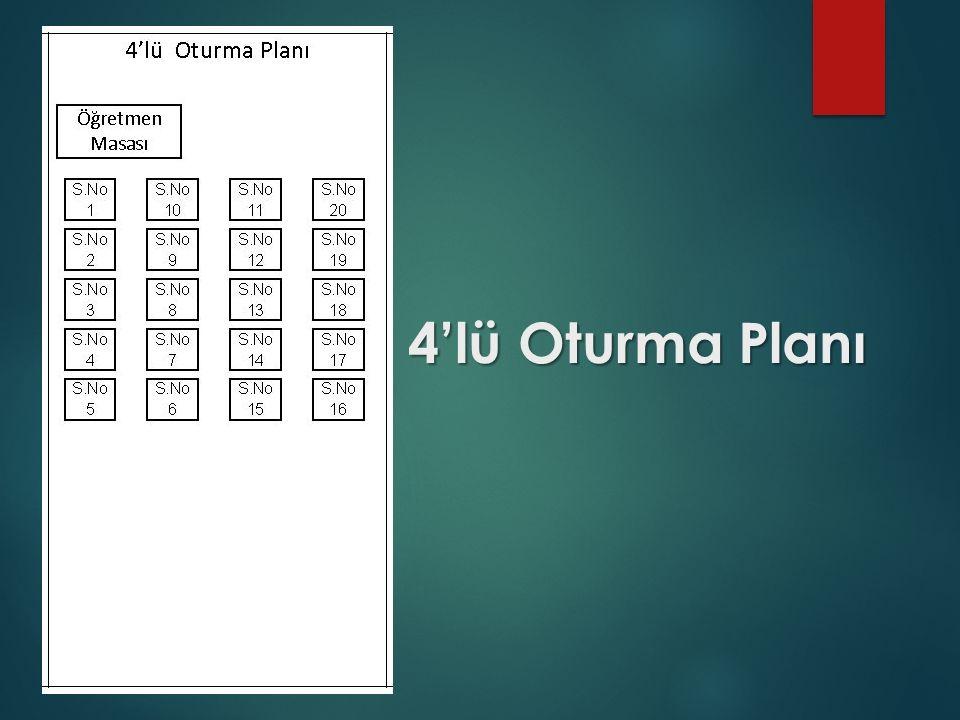4'lü Oturma Planı