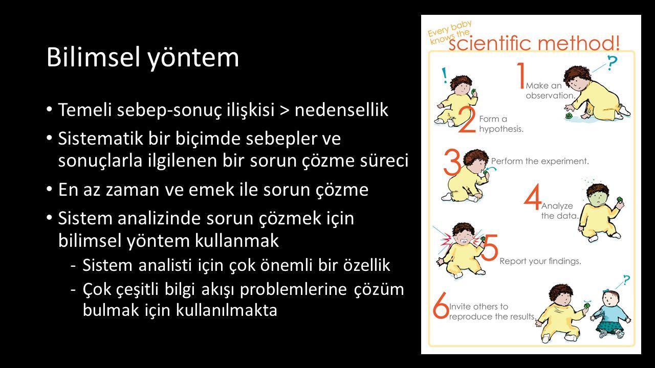 Sistem analizi yaşam döngüsü System development life cycle (SDLC)