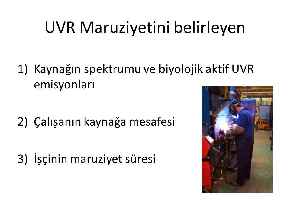 UVR Maruziyetini belirleyen 1)Kaynağın spektrumu ve biyolojik aktif UVR emisyonları 2)Çalışanın kaynağa mesafesi 3)İşçinin maruziyet süresi