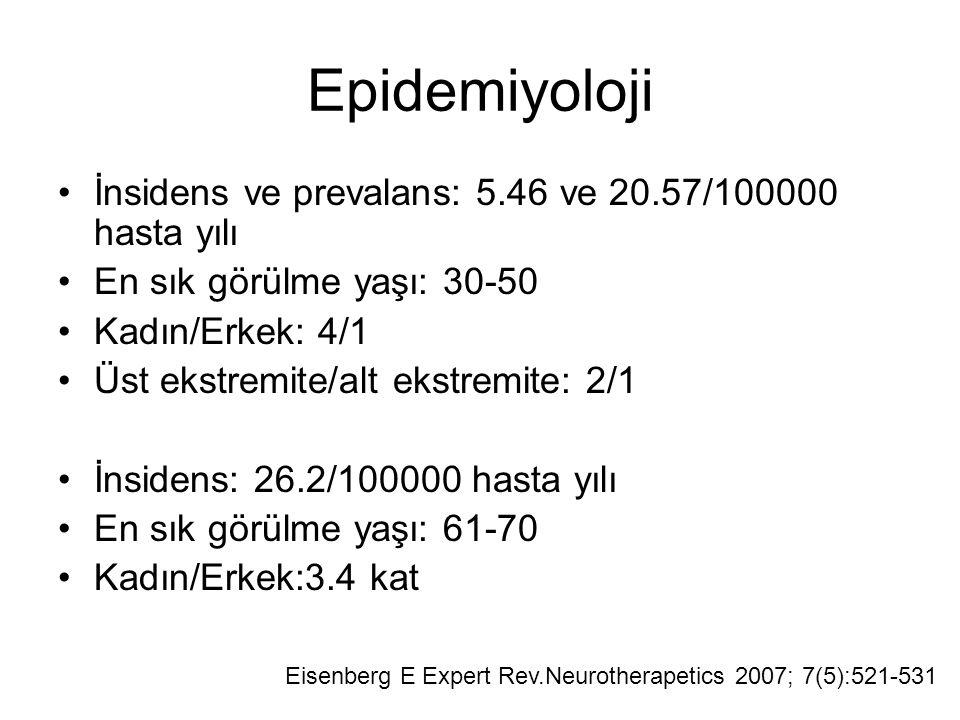 Epidemiyoloji İnsidens ve prevalans: 5.46 ve 20.57/100000 hasta yılı En sık görülme yaşı: 30-50 Kadın/Erkek: 4/1 Üst ekstremite/alt ekstremite: 2/1 İnsidens: 26.2/100000 hasta yılı En sık görülme yaşı: 61-70 Kadın/Erkek:3.4 kat Eisenberg E Expert Rev.Neurotherapetics 2007; 7(5):521-531
