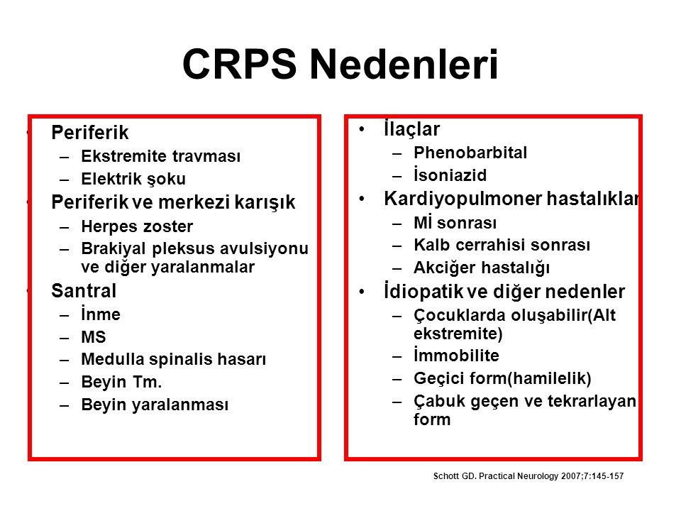 CRPS Nedenleri Periferik –Ekstremite travması –Elektrik şoku Periferik ve merkezi karışık –Herpes zoster –Brakiyal pleksus avulsiyonu ve diğer yaralanmalar Santral –İnme –MS –Medulla spinalis hasarı –Beyin Tm.