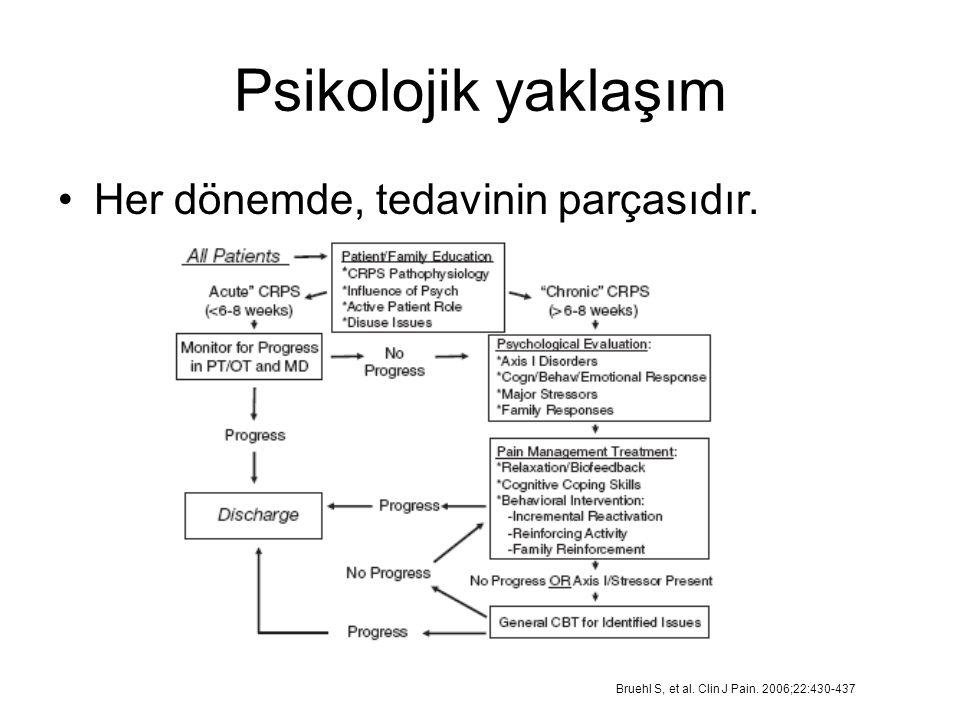 Psikolojik yaklaşım Her dönemde, tedavinin parçasıdır. Bruehl S, et al. Clin J Pain. 2006;22:430-437