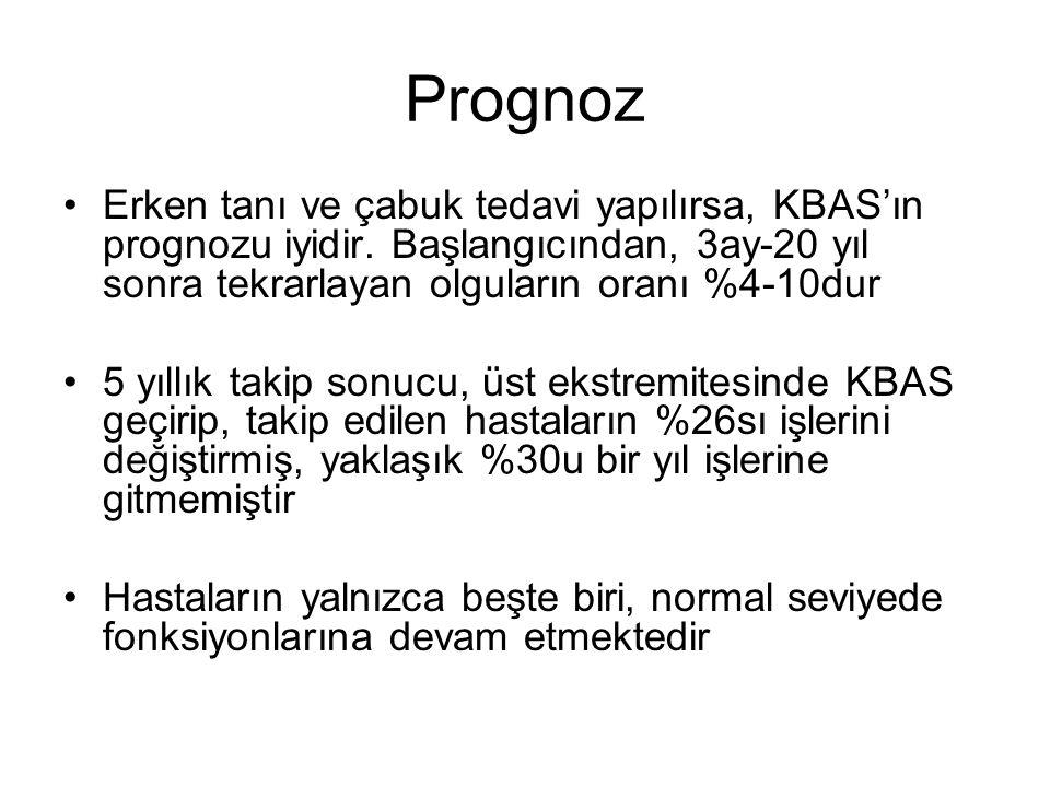 Prognoz Erken tanı ve çabuk tedavi yapılırsa, KBAS'ın prognozu iyidir. Başlangıcından, 3ay-20 yıl sonra tekrarlayan olguların oranı %4-10dur 5 yıllık