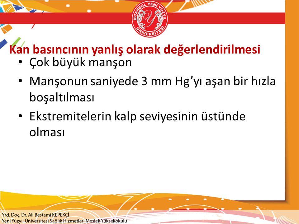 Kan basıncının yanlış olarak değerlendirilmesi Çok büyük manşon Manşonun saniyede 3 mm Hg'yı aşan bir hızla boşaltılması Ekstremitelerin kalp seviyesi