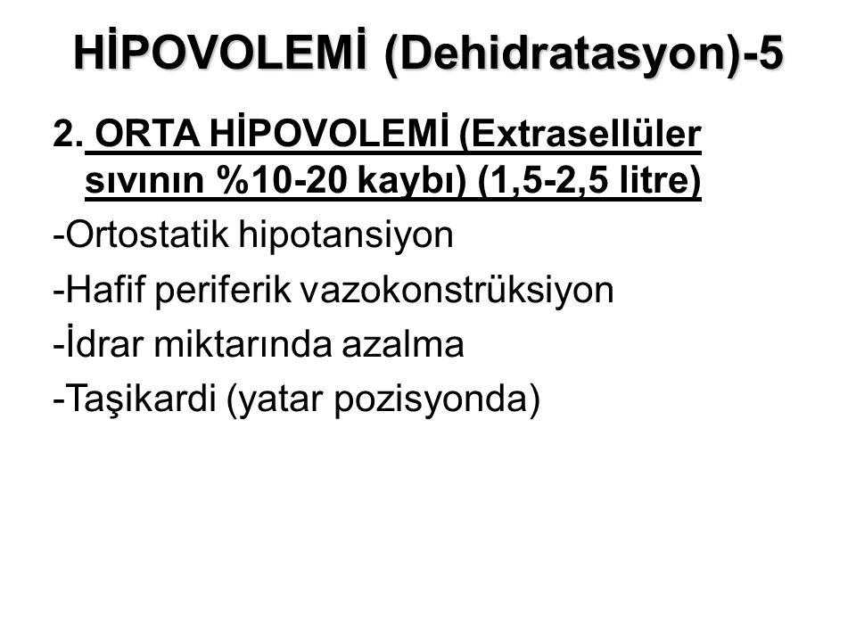 HİPOVOLEMİ (Dehidratasyon)-5 2. ORTA HİPOVOLEMİ (Extrasellüler sıvının %10-20 kaybı) (1,5-2,5 litre) -Ortostatik hipotansiyon -Hafif periferik vazokon