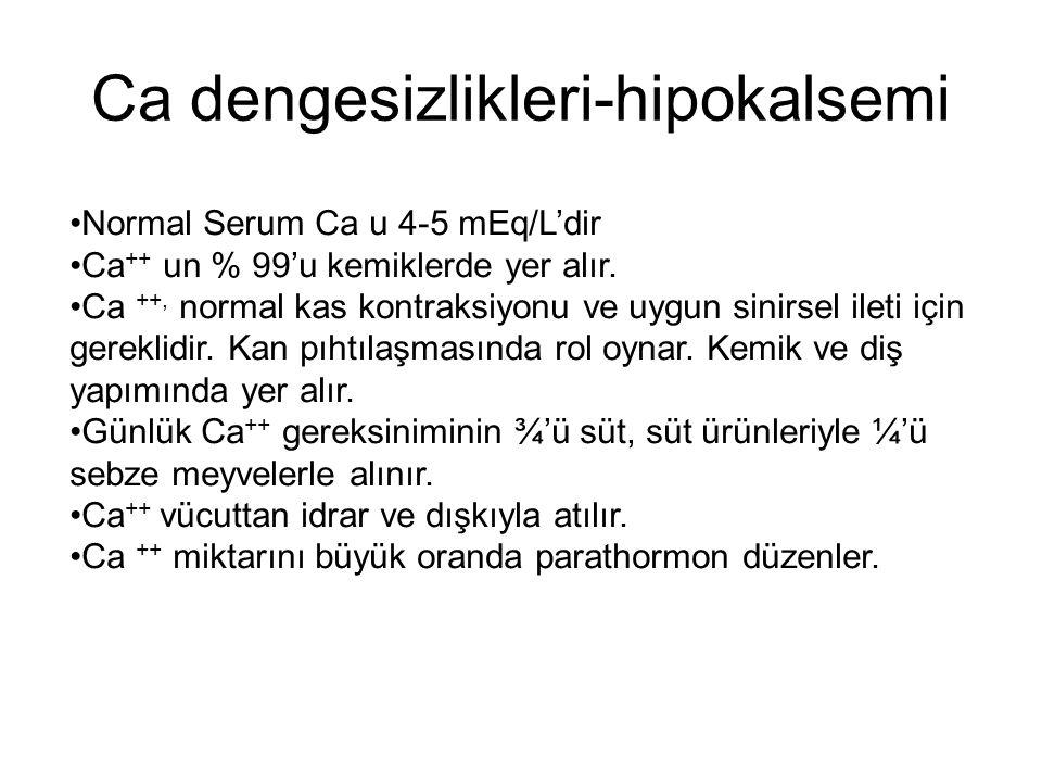 Ca dengesizlikleri-hipokalsemi Normal Serum Ca u 4-5 mEq/L'dir Ca ++ un % 99'u kemiklerde yer alır. Ca ++, normal kas kontraksiyonu ve uygun sinirsel