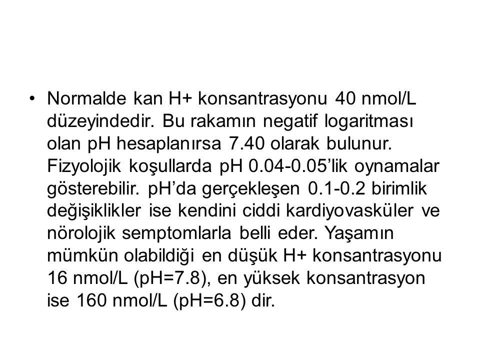 Normalde kan H+ konsantrasyonu 40 nmol/L düzeyindedir. Bu rakamın negatif logaritması olan pH hesaplanırsa 7.40 olarak bulunur. Fizyolojik koşullarda