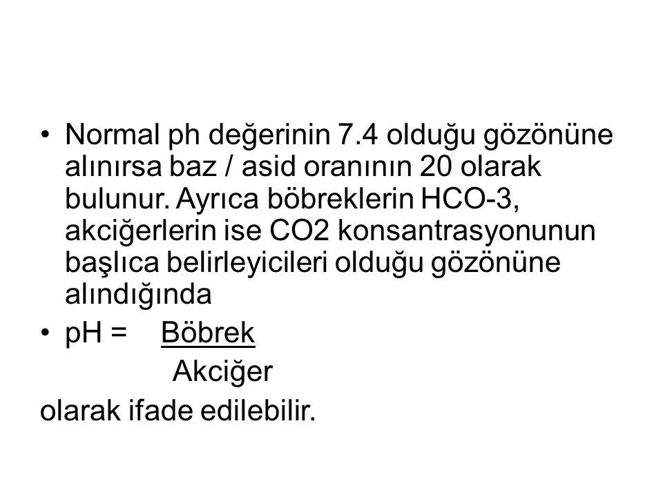 Normal ph değerinin 7.4 olduğu gözönüne alınırsa baz / asid oranının 20 olarak bulunur. Ayrıca böbreklerin HCO-3, akciğerlerin ise CO2 konsantrasyonun