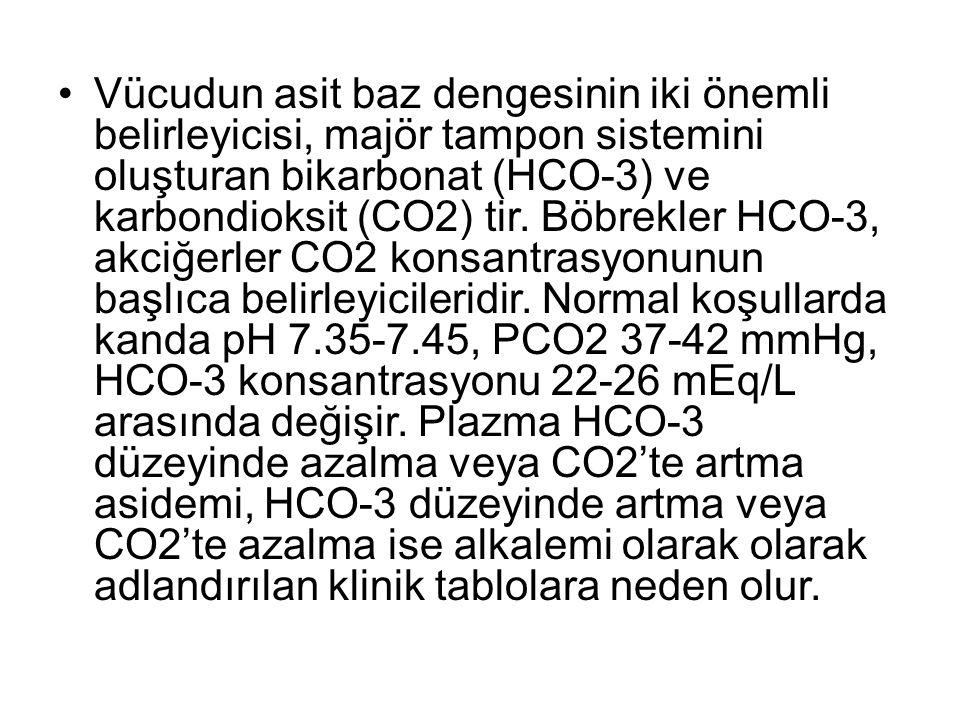 Vücudun asit baz dengesinin iki önemli belirleyicisi, majör tampon sistemini oluşturan bikarbonat (HCO-3) ve karbondioksit (CO2) tir. Böbrekler HCO-3,