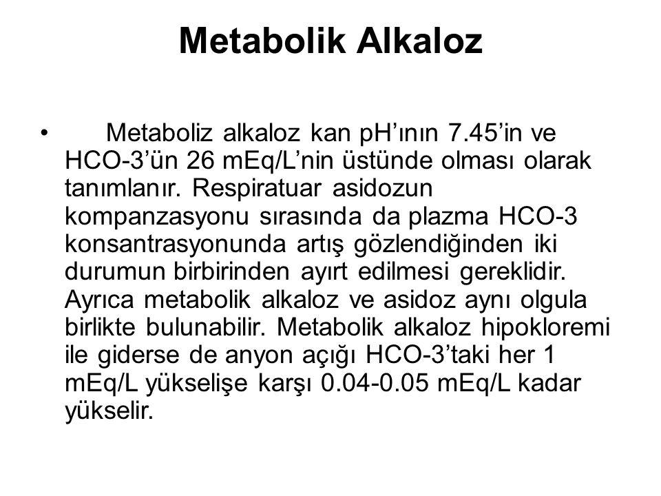 Metabolik Alkaloz Metaboliz alkaloz kan pH'ının 7.45'in ve HCO-3'ün 26 mEq/L'nin üstünde olması olarak tanımlanır. Respiratuar asidozun kompanzasyonu