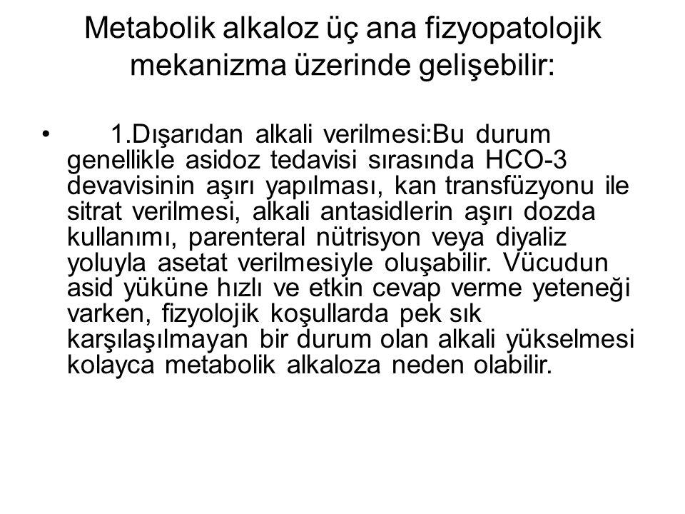 Metabolik alkaloz üç ana fizyopatolojik mekanizma üzerinde gelişebilir: 1.Dışarıdan alkali verilmesi:Bu durum genellikle asidoz tedavisi sırasında HCO