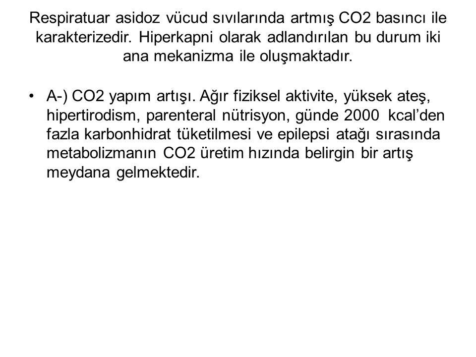 Respiratuar asidoz vücud sıvılarında artmış CO2 basıncı ile karakterizedir. Hiperkapni olarak adlandırılan bu durum iki ana mekanizma ile oluşmaktadır