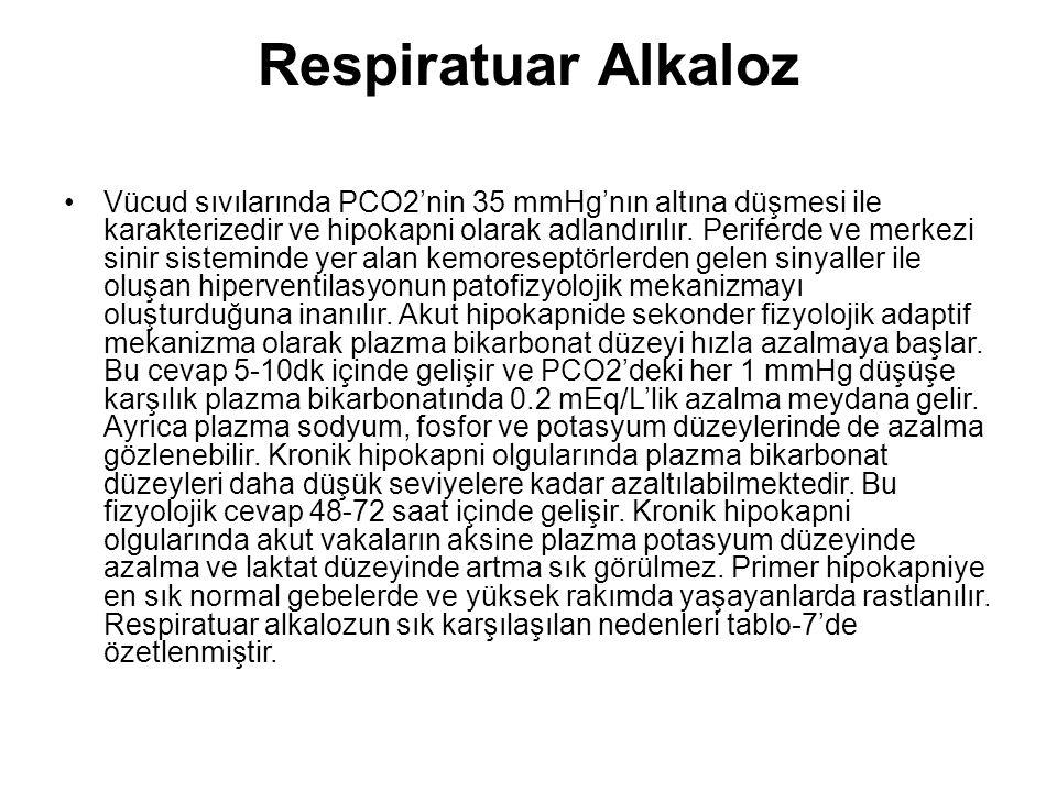 Respiratuar Alkaloz Vücud sıvılarında PCO2'nin 35 mmHg'nın altına düşmesi ile karakterizedir ve hipokapni olarak adlandırılır. Periferde ve merkezi si