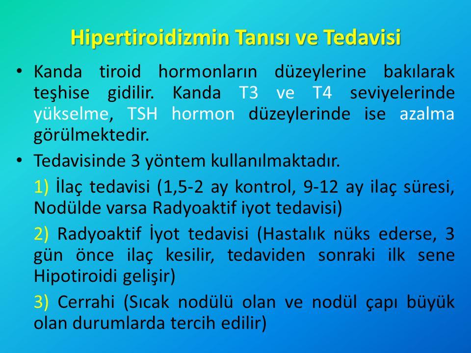 Hipertiroidizmin Tanısı ve Tedavisi Kanda tiroid hormonların düzeylerine bakılarak teşhise gidilir. Kanda T3 ve T4 seviyelerinde yükselme, TSH hormon