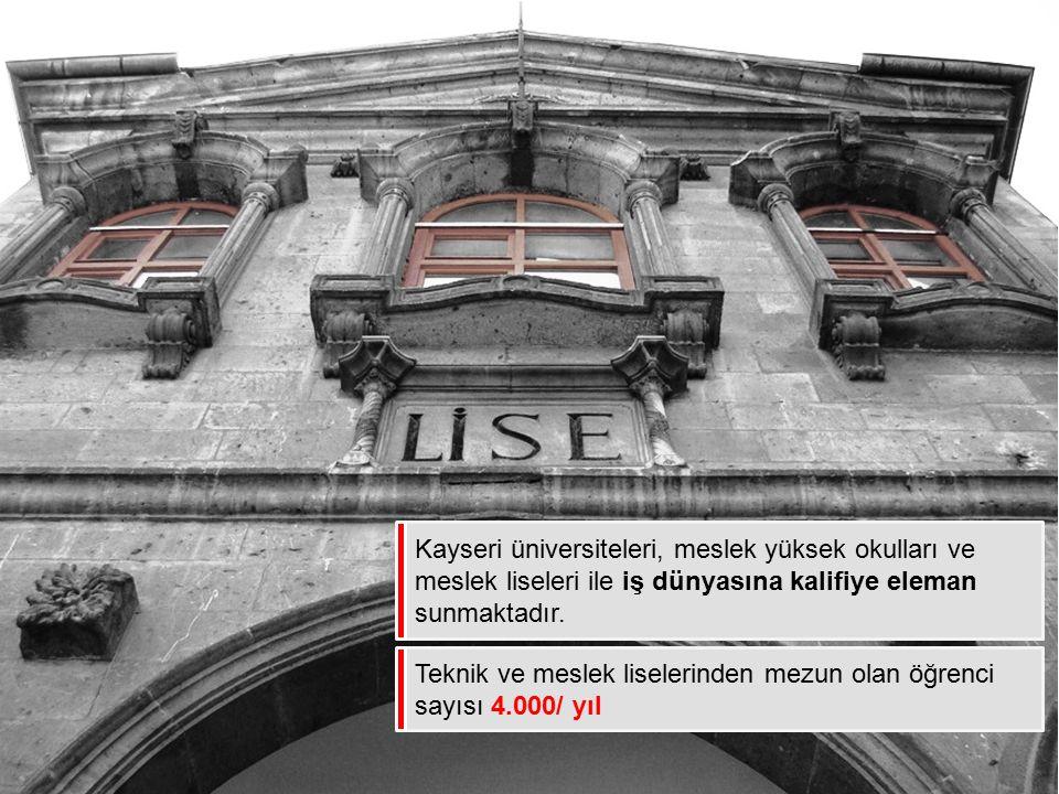 Teknik ve meslek liselerinden mezun olan öğrenci sayısı 4.000/ yıl Kayseri üniversiteleri, meslek yüksek okulları ve meslek liseleri ile iş dünyasına