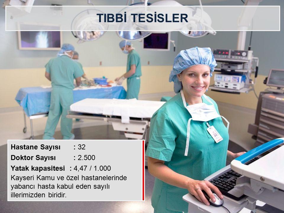 TIBBİ TESİSLER Hastane Sayısı : 32 Doktor Sayısı : 2.500 Yatak kapasitesi : 4,47 / 1.000 Kayseri Kamu ve özel hastanelerinde yabancı hasta kabul eden