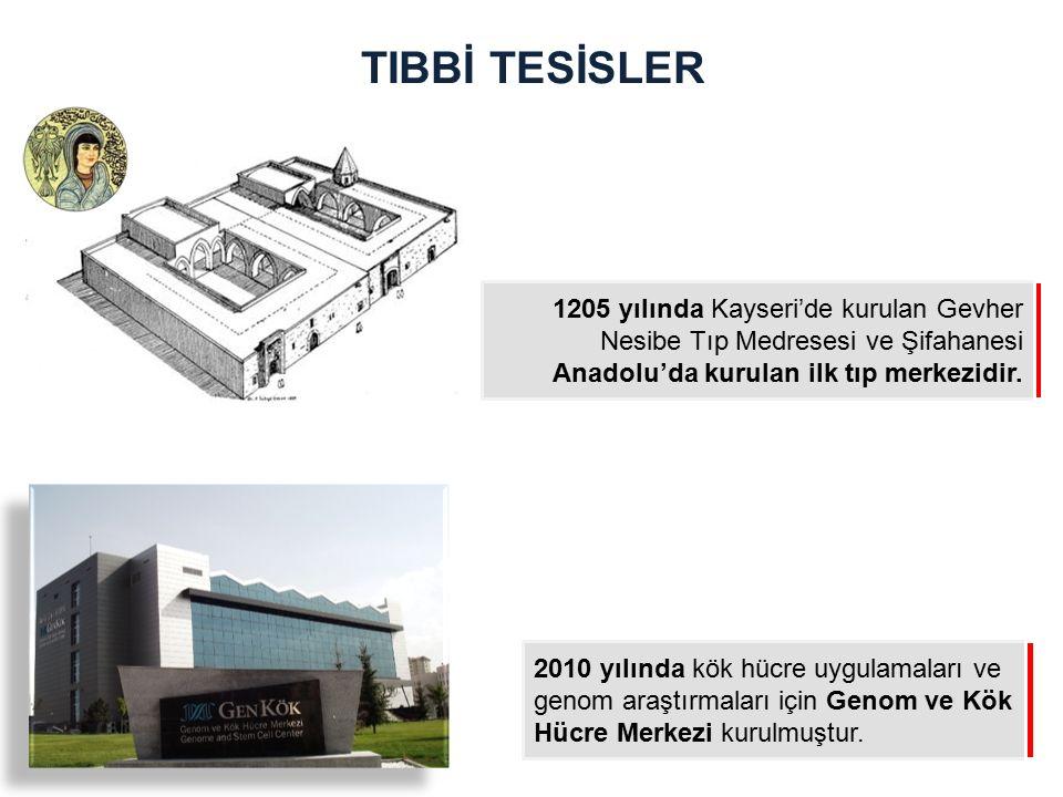 TIBBİ TESİSLER 2010 yılında kök hücre uygulamaları ve genom araştırmaları için Genom ve Kök Hücre Merkezi kurulmuştur. 1205 yılında Kayseri'de kurulan