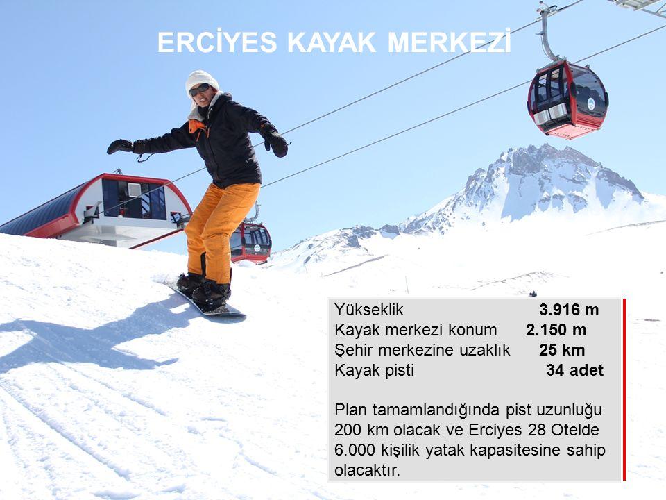 ERCİYES KAYAK MERKEZİ Yükseklik 3.916 m Kayak merkezi konum 2.150 m Şehir merkezine uzaklık 25 km Kayak pisti 34 adet Plan tamamlandığında pist uzunlu