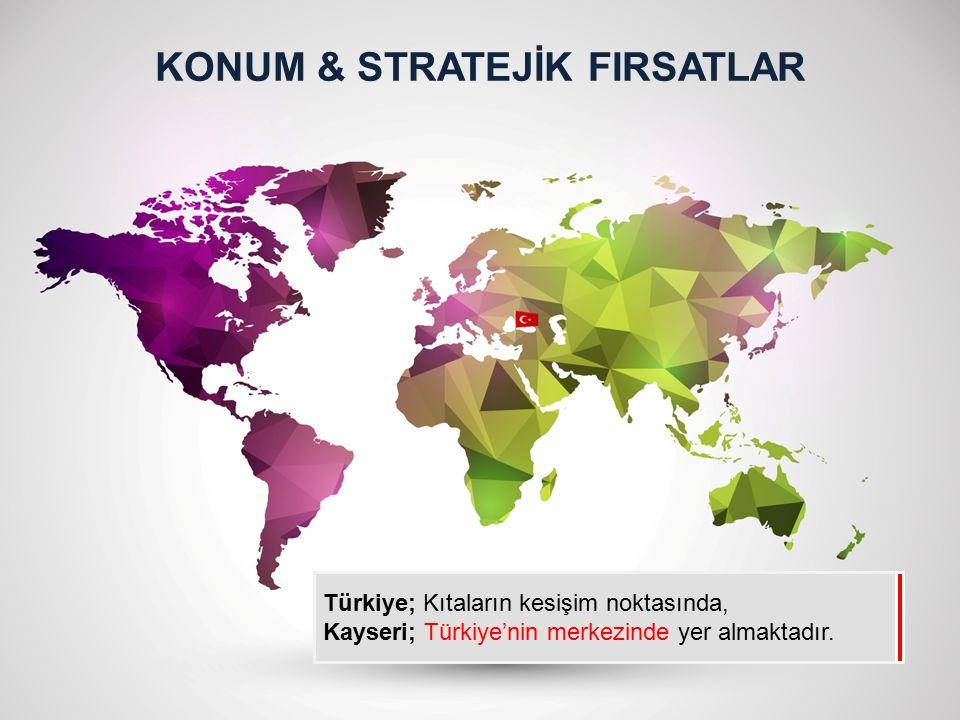 KONUM & STRATEJİK FIRSATLAR Türkiye; Kıtaların kesişim noktasında, Kayseri; Türkiye'nin merkezinde yer almaktadır.