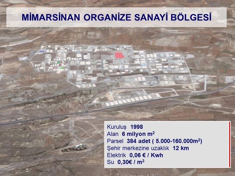 Kuruluş 1998 Alan 6 milyon m 2 Parsel 384 adet ( 5.000-160.000m 2 ) Şehir merkezine uzaklık 12 km Elektrik 0,06 € / Kwh Su 0,30€ / m 3 MİMARSİNAN ORGA