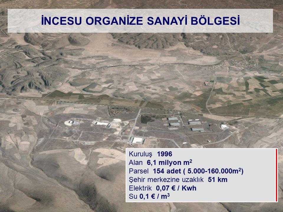 Kuruluş 1996 Alan 6,1 milyon m 2 Parsel 154 adet ( 5.000-160.000m 2 ) Şehir merkezine uzaklık 51 km Elektrik 0,07 € / Kwh Su 0,1 € / m 3 İNCESU ORGANİ