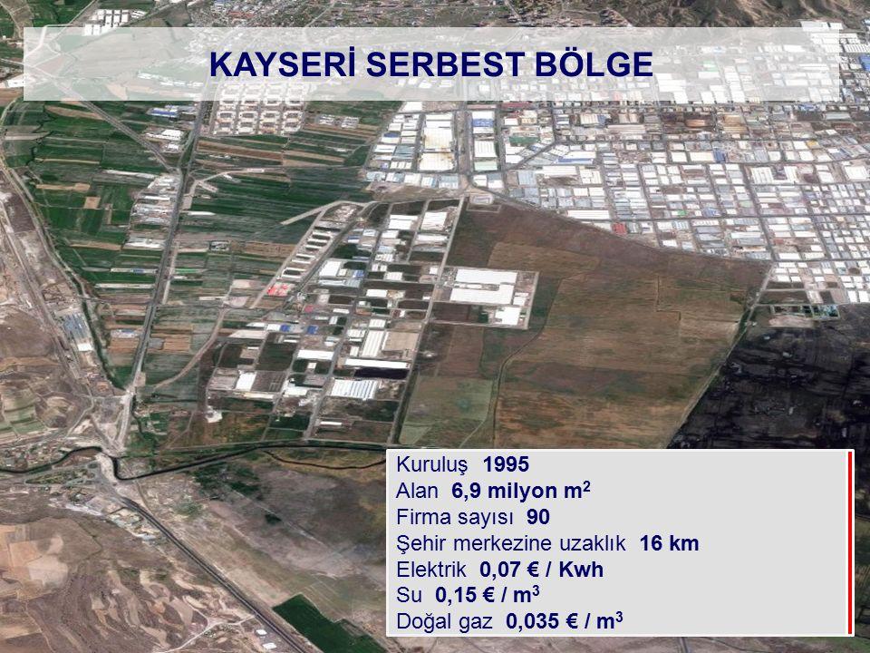 Kuruluş 1995 Alan 6,9 milyon m 2 Firma sayısı 90 Şehir merkezine uzaklık 16 km Elektrik 0,07 € / Kwh Su 0,15 € / m 3 Doğal gaz 0,035 € / m 3 KAYSERİ S