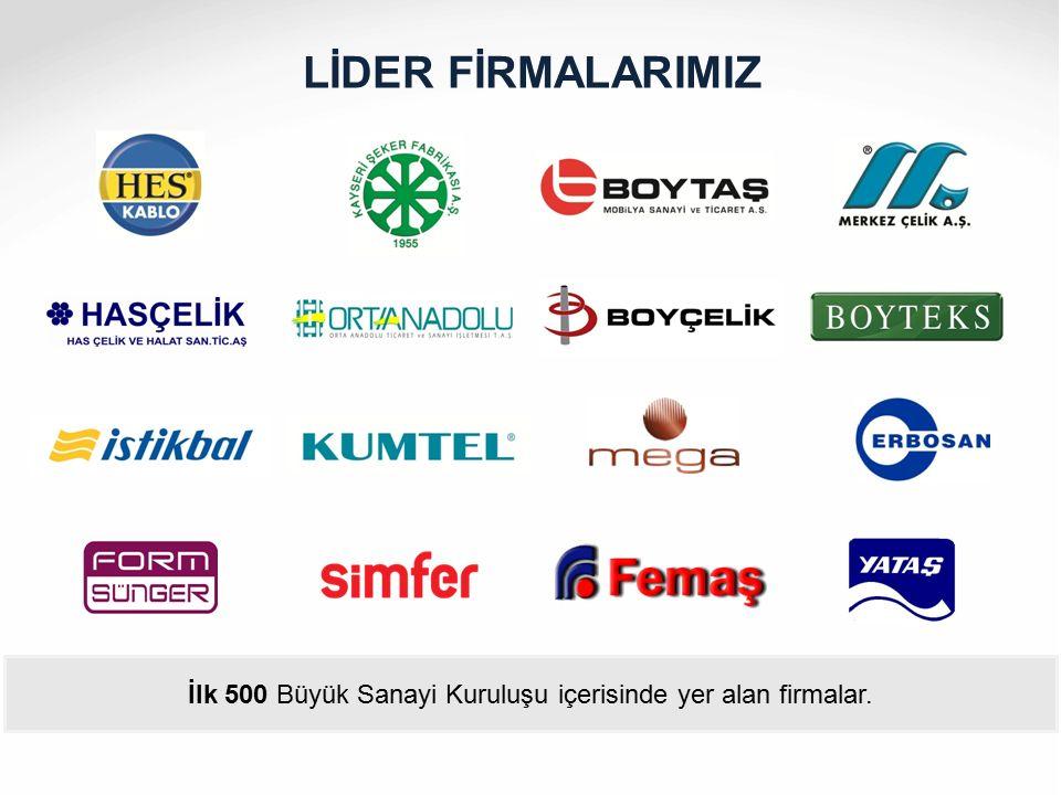 LİDER FİRMALARIMIZ İlk 500 Büyük Sanayi Kuruluşu içerisinde yer alan firmalar.