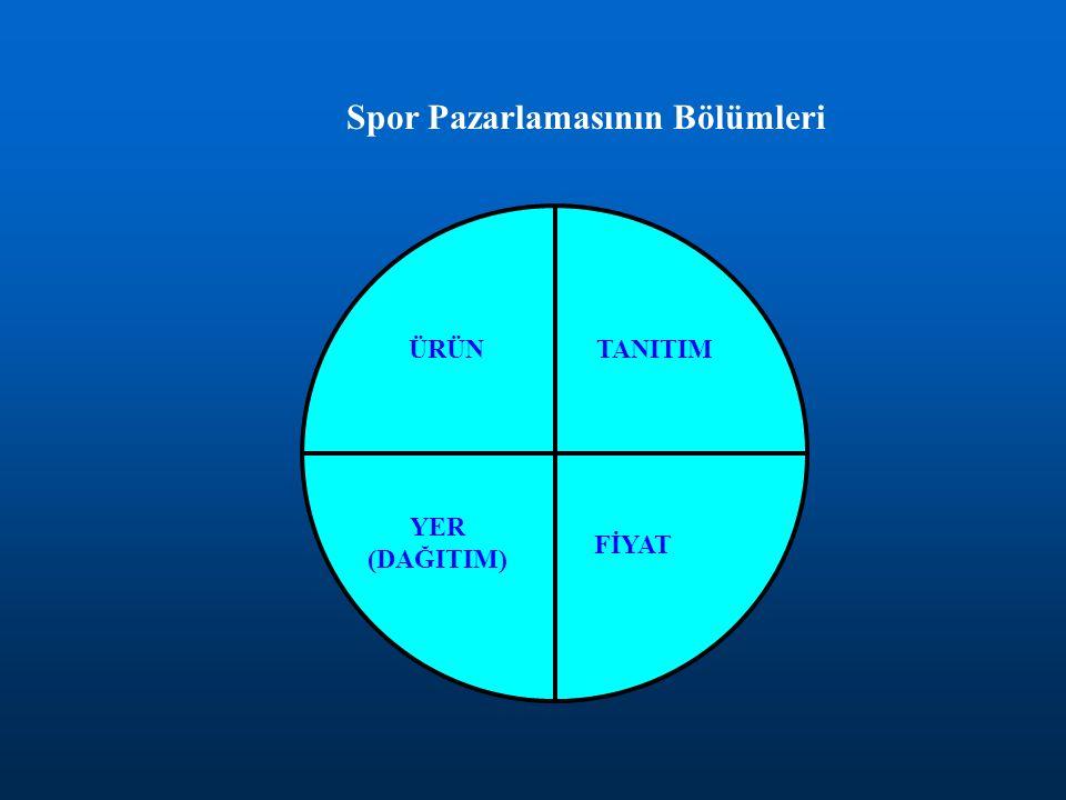 Spor Pazarlamasının Bölümleri ÜRÜNTANITIM YER (DAĞITIM) FİYAT