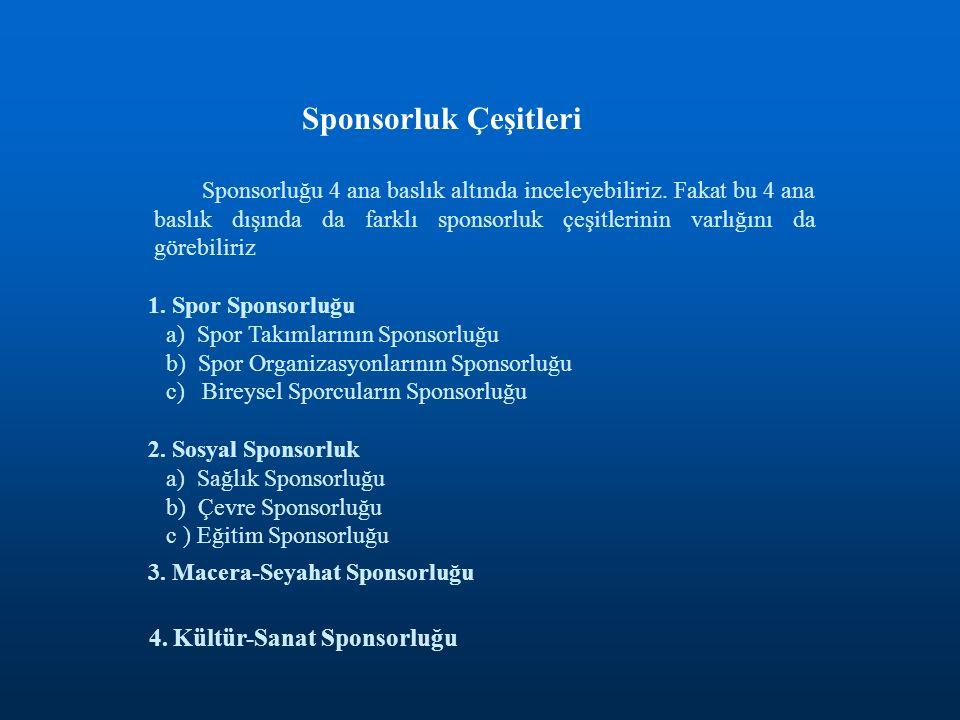 Sponsorluk Çeşitleri Sponsorluğu 4 ana baslık altında inceleyebiliriz. Fakat bu 4 ana baslık dışında da farklı sponsorluk çeşitlerinin varlığını da gö