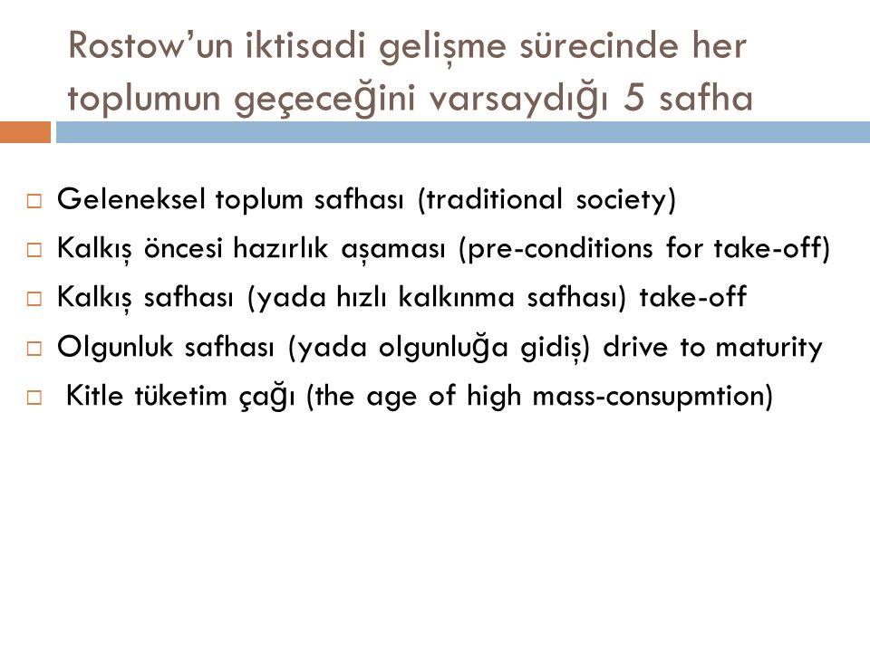 Rostow'un iktisadi gelişme sürecinde her toplumun geçece ğ ini varsaydı ğ ı 5 safha  Geleneksel toplum safhası (traditional society)  Kalkış öncesi