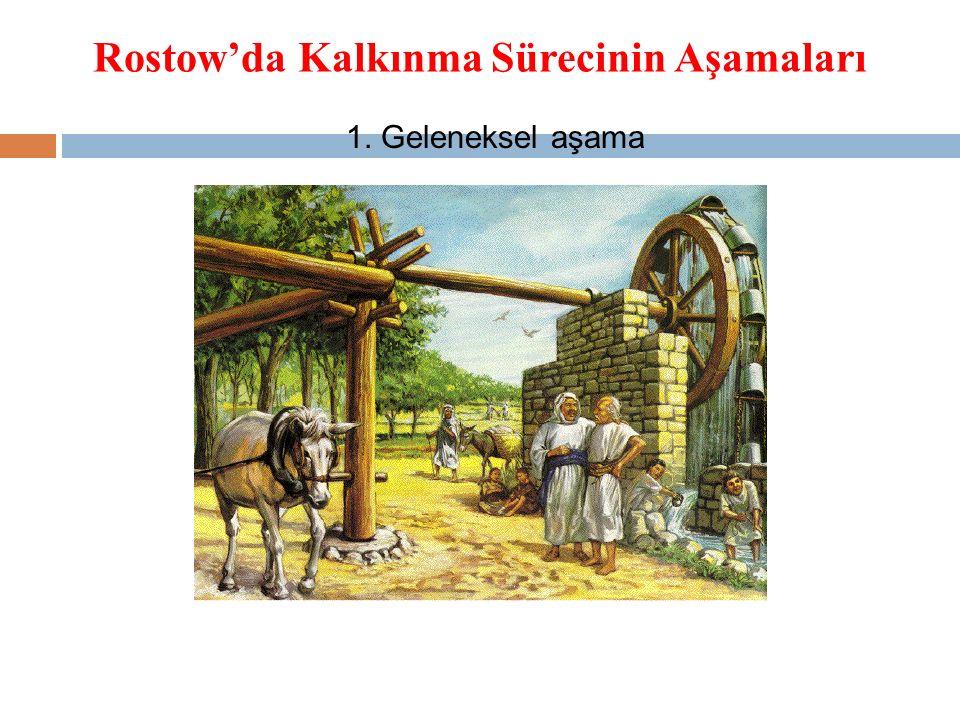 Rostow'da Kalkınma Sürecinin Aşamaları 1. Geleneksel aşama
