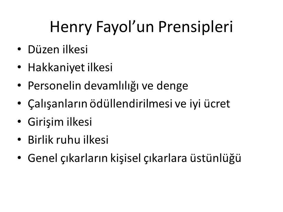 Henry Fayol'un Prensipleri Düzen ilkesi Hakkaniyet ilkesi Personelin devamlılığı ve denge Çalışanların ödüllendirilmesi ve iyi ücret Girişim ilkesi Birlik ruhu ilkesi Genel çıkarların kişisel çıkarlara üstünlüğü