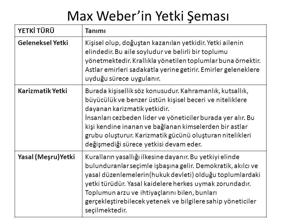 Max Weber'in Yetki Şeması YETKİ TÜRÜTanımı Geleneksel YetkiKişisel olup, doğuştan kazanılan yetkidir.