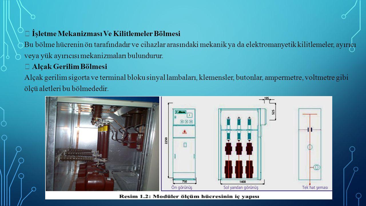  İşletme Mekanizması Ve Kilitlemeler Bölmesi Bu bölme hücrenin ön tarafındadır ve cihazlar arasındaki mekanik ya da elektromanyetik kilitlemeler, ayı