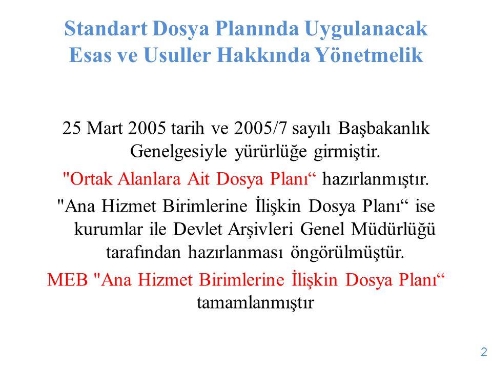 Standart Dosya Planında Uygulanacak Esas ve Usuller Hakkında Yönetmelik 25 Mart 2005 tarih ve 2005/7 sayılı Başbakanlık Genelgesiyle yürürlüğe girmişt
