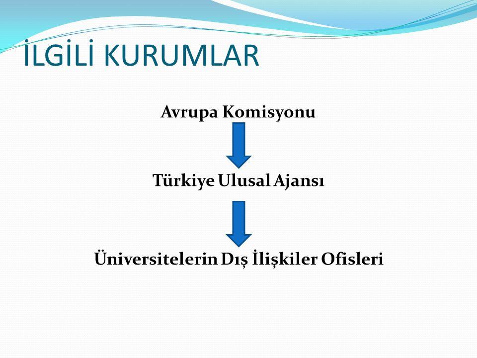 İLGİLİ KURUMLAR Avrupa Komisyonu Türkiye Ulusal Ajansı Üniversitelerin Dış İlişkiler Ofisleri