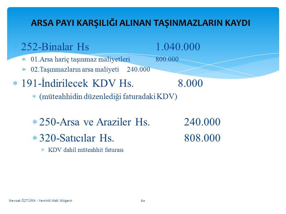 ARSA PAYI KARŞILIĞI ALINAN TAŞINMAZLARIN KAYDI  252-Binalar Hs1.040.000  01.Arsa hariç taşınmaz maliyetleri800.000  02.Taşınmazların arsa maliyeti2