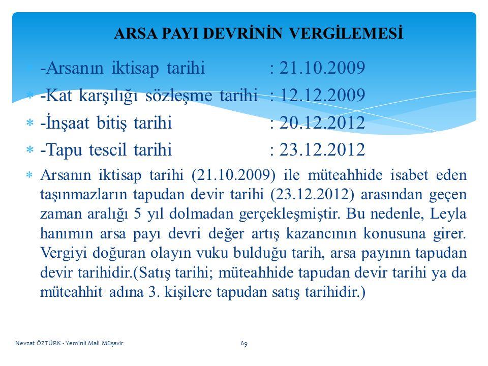 ARSA PAYI DEVRİNİN VERGİLEMESİ  -Arsanın iktisap tarihi: 21.10.2009  -Kat karşılığı sözleşme tarihi: 12.12.2009  -İnşaat bitiş tarihi: 20.12.2012 