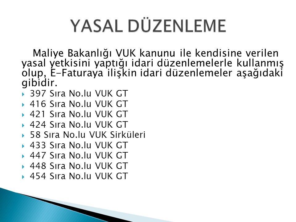 397 Sıra No.lu VUK GT(R.G 05/03/2010) Faturanın elektronik belge olarak düzenlenmesi, elektronik ortamda iletilmesi, muhafaza ve ibraz edilmesine ilişkin usul ve esaslar bu Tebliğde açıklanmaktadır.