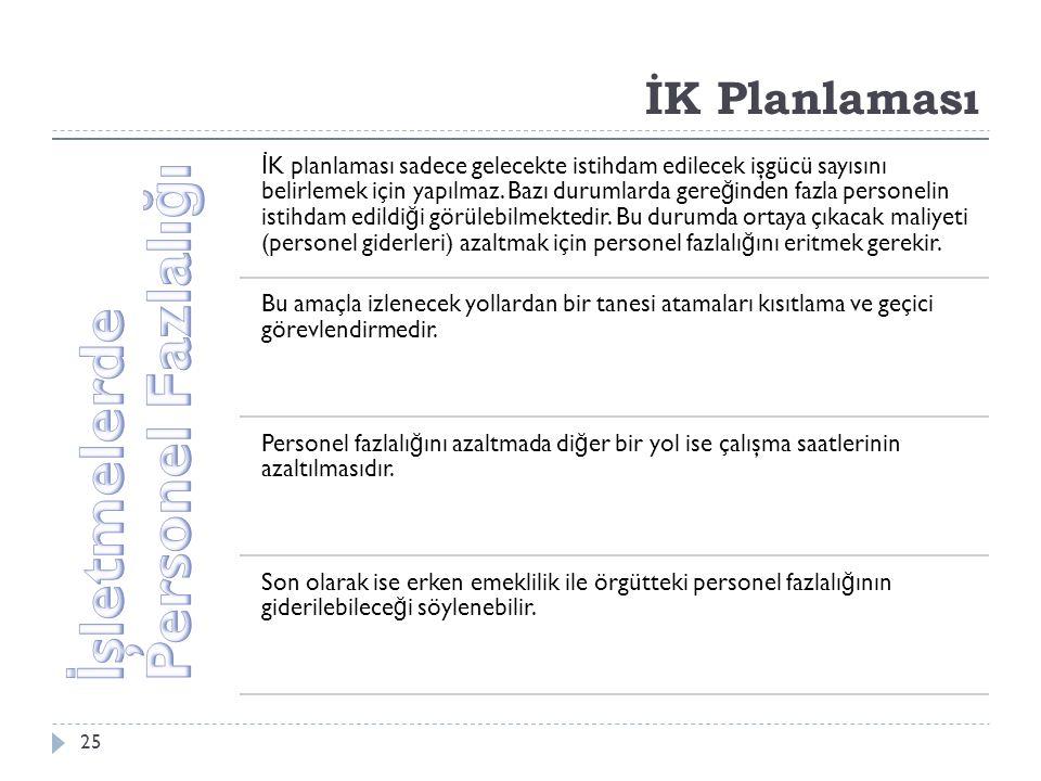 İK Planlaması İ K planlaması sadece gelecekte istihdam edilecek işgücü sayısını belirlemek için yapılmaz. Bazı durumlarda gere ğ inden fazla personeli