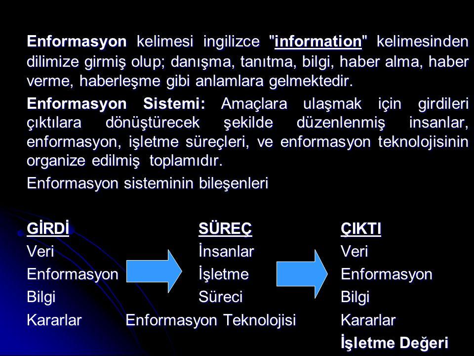 Sağlık-NET PROJESi Sağlık Bakanlığı Sağlık-NET Projesi ile, Türkiye çapında tüm hastanelerde ortaya çıkacak bilgileri kendi sunucusunda tutmayı ve uzun vadede gerektiğinde bu bilgileri hastanelerle paylaşmayı amaçlamaktadır.