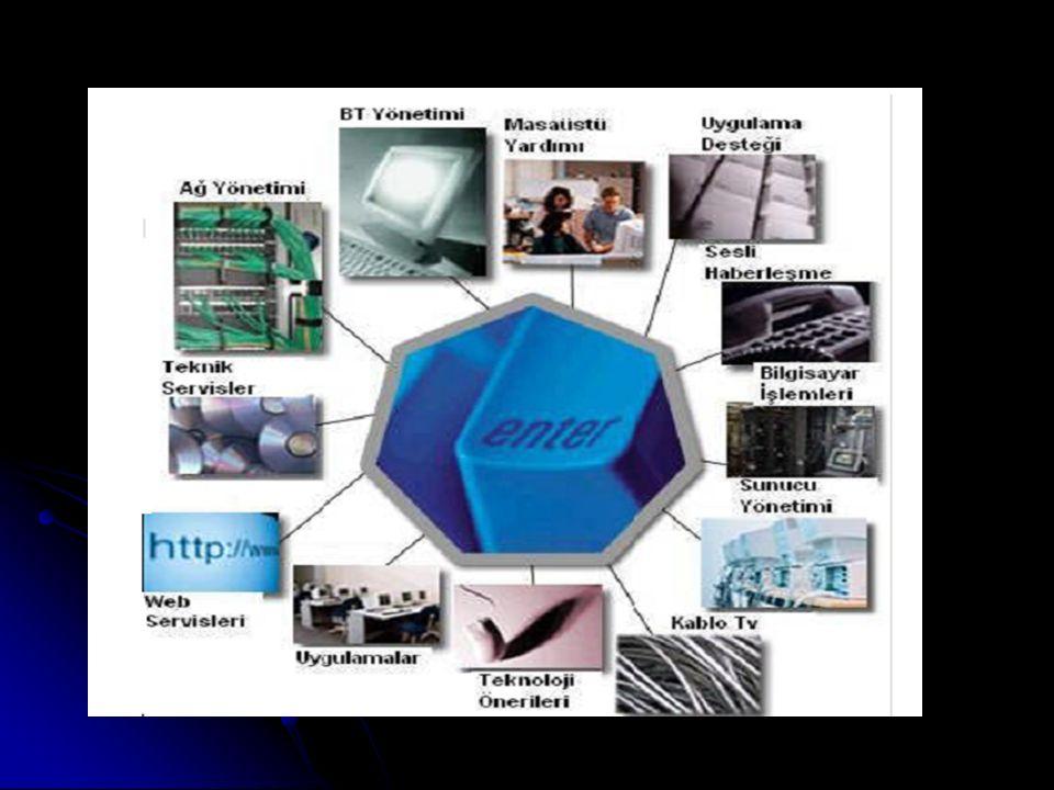 Hasta Veri Tabanı Oluşturma Veri tabanı, bir konu ve kuruluşa ait verilerden oluşan ve genellikle ''Veri Tabanı Yönetim Sistemi'' adı verilen gelişmiş yazılımlar ile yönetilen birbiri ile ilişkili veri kümeleri topluluğudur.