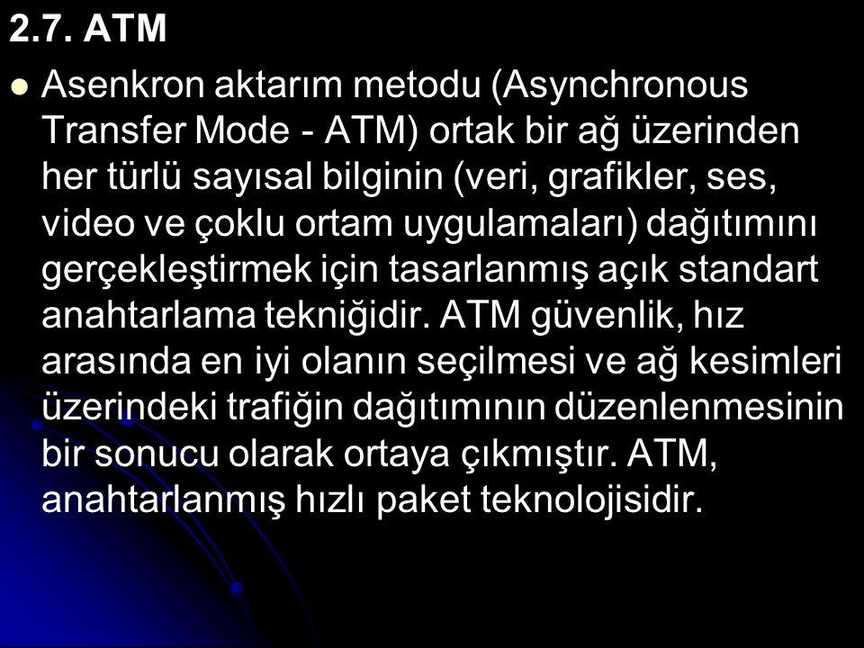 2.7. ATM Asenkron aktarım metodu (Asynchronous Transfer Mode - ATM) ortak bir ağ üzerinden her türlü sayısal bilginin (veri, grafikler, ses, video ve
