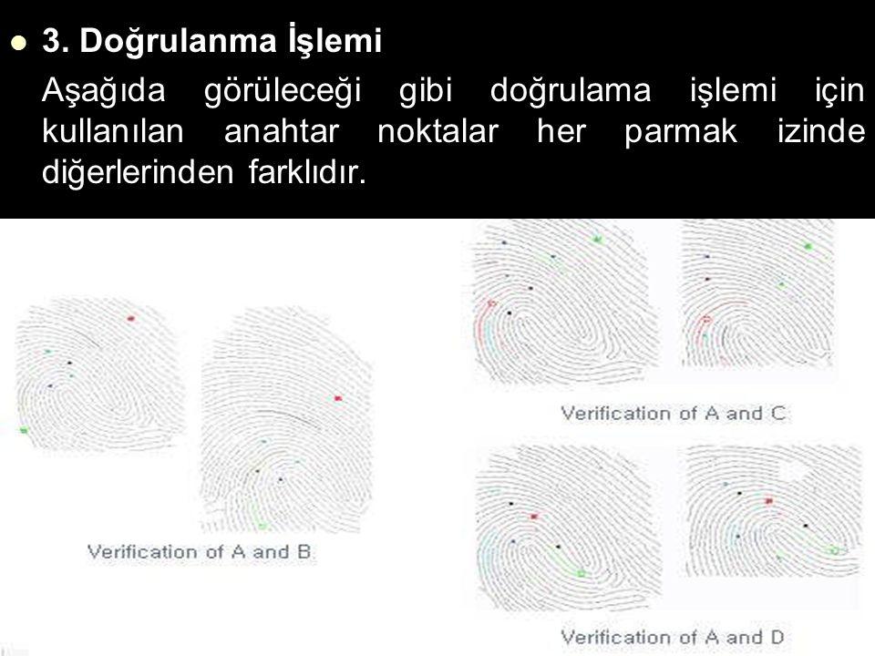 3. Doğrulanma İşlemi Aşağıda görüleceği gibi doğrulama işlemi için kullanılan anahtar noktalar her parmak izinde diğerlerinden farklıdır.