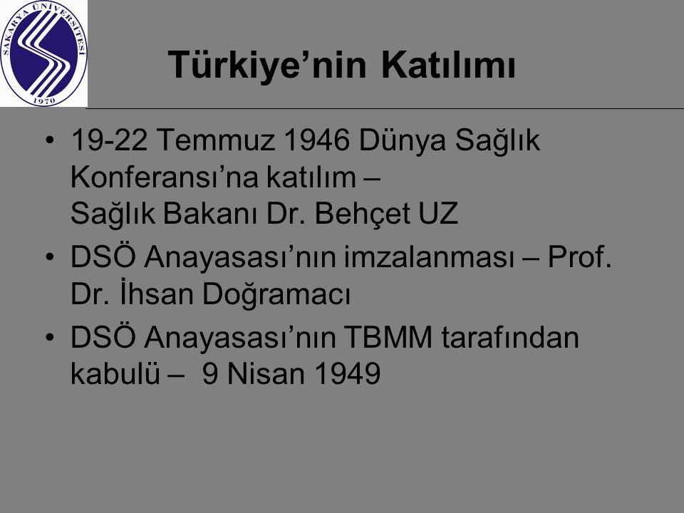 Türkiye'nin Katılımı 19-22 Temmuz 1946 Dünya Sağlık Konferansı'na katılım – Sağlık Bakanı Dr. Behçet UZ DSÖ Anayasası'nın imzalanması – Prof. Dr. İhsa