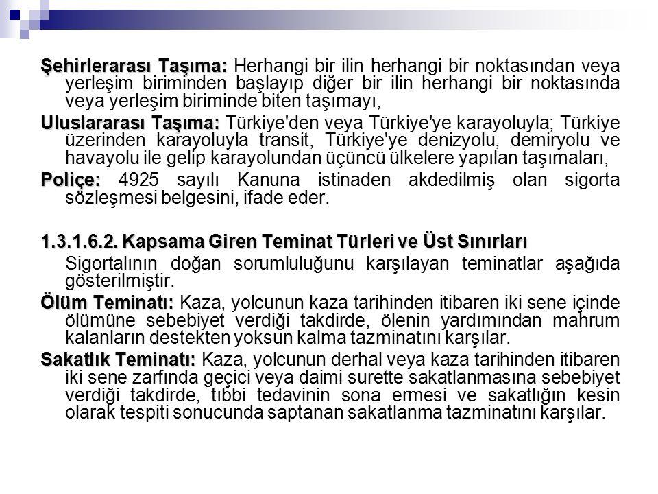 Şehirlerarası Taşıma: Şehirlerarası Taşıma: Herhangi bir ilin herhangi bir noktasından veya yerleşim biriminden başlayıp diğer bir ilin herhangi bir noktasında veya yerleşim biriminde biten taşımayı, Uluslararası Taşıma: Uluslararası Taşıma: Türkiye den veya Türkiye ye karayoluyla; Türkiye üzerinden karayoluyla transit, Türkiye ye denizyolu, demiryolu ve havayolu ile gelip karayolundan üçüncü ülkelere yapılan taşımaları, Poliçe: Poliçe: 4925 sayılı Kanuna istinaden akdedilmiş olan sigorta sözleşmesi belgesini, ifade eder.